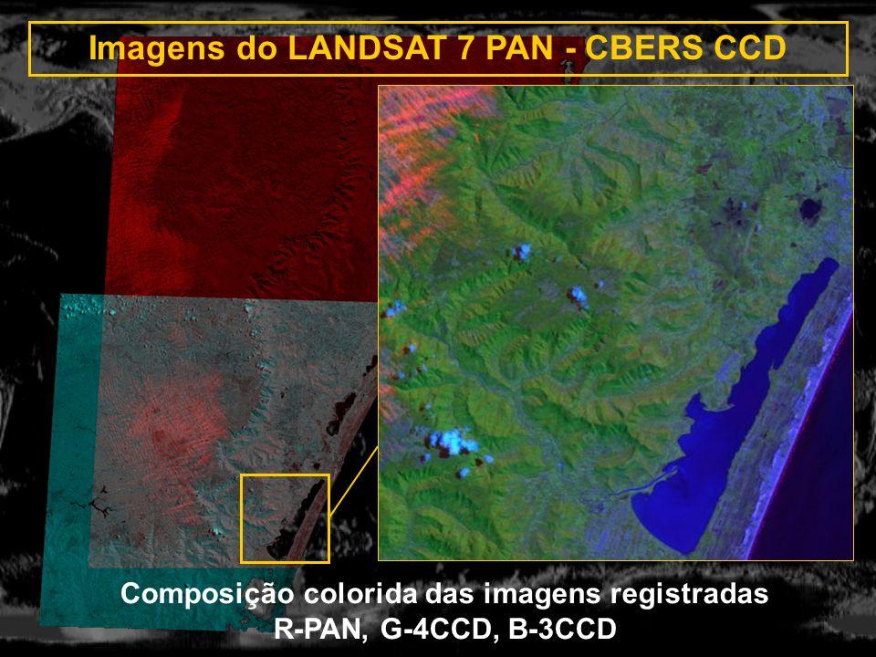 Imagens do LANDSAT 7 PAN - CBERS CCD