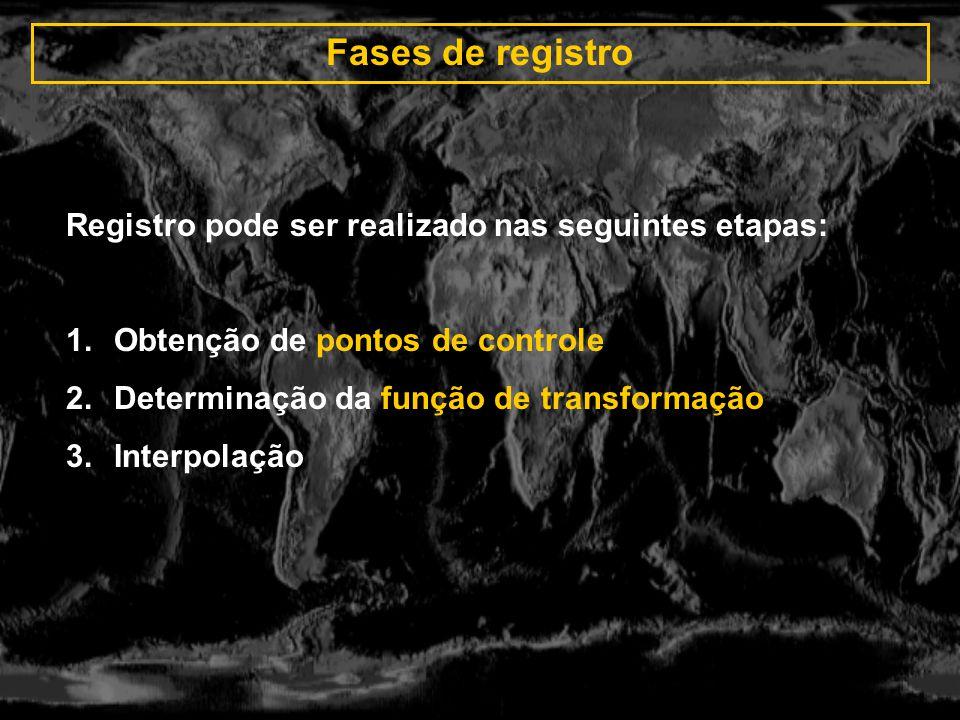 Fases de registro Registro pode ser realizado nas seguintes etapas: