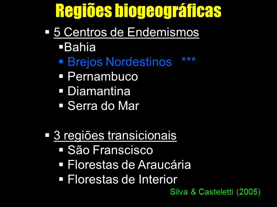 Regiões biogeográficas