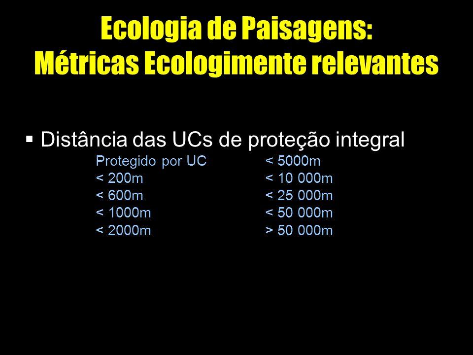 Ecologia de Paisagens: Métricas Ecologimente relevantes