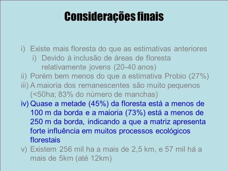 Considerações finais Existe mais floresta do que as estimativas anteriores. Devido à inclusão de áreas de floresta relativamente jovens (20-40 anos)