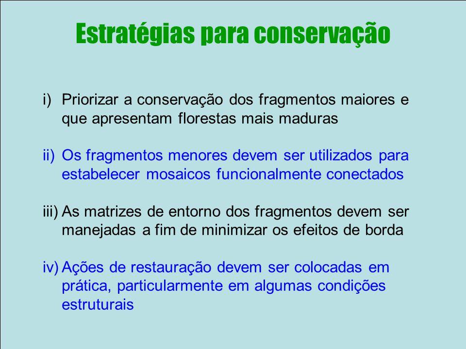Estratégias para conservação
