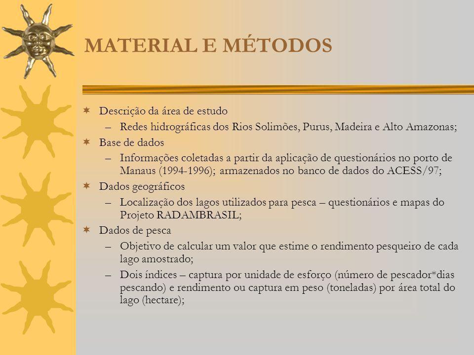 MATERIAL E MÉTODOS Descrição da área de estudo