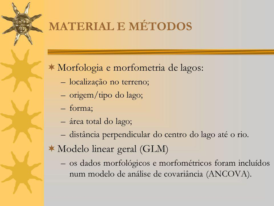 MATERIAL E MÉTODOS Morfologia e morfometria de lagos: