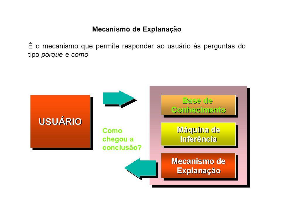 Mecanismo de Explanação