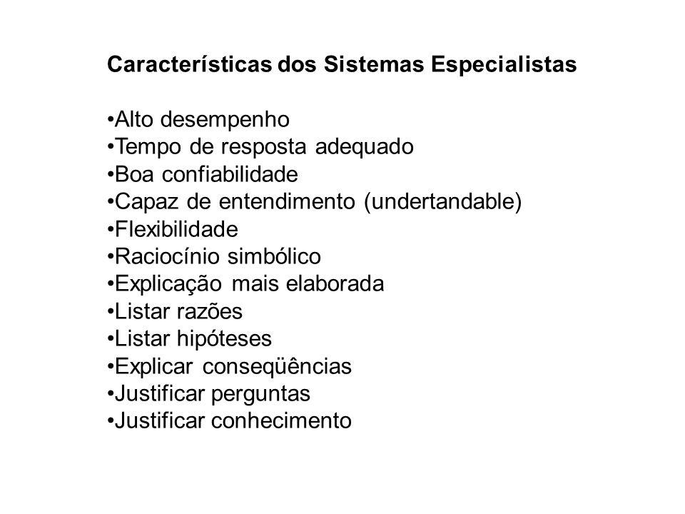 Características dos Sistemas Especialistas