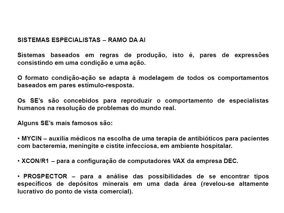 SISTEMAS ESPECIALISTAS – RAMO DA AI