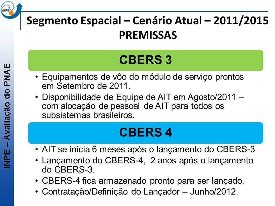 Segmento Espacial – Cenário Atual – 2011/2015 PREMISSAS
