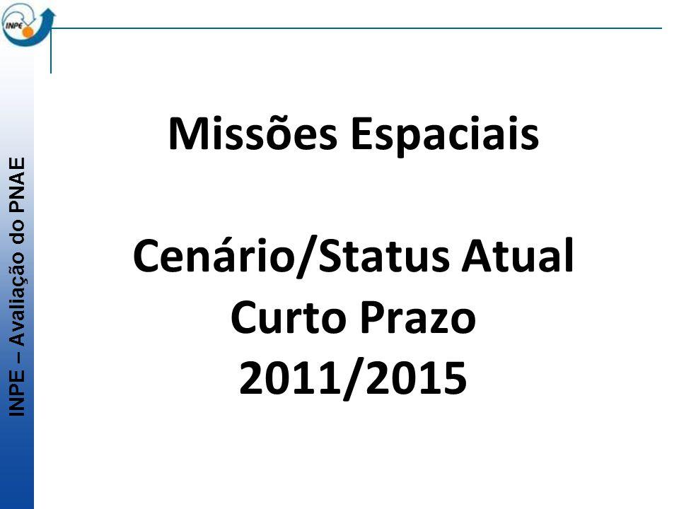 Missões Espaciais Cenário/Status Atual Curto Prazo 2011/2015