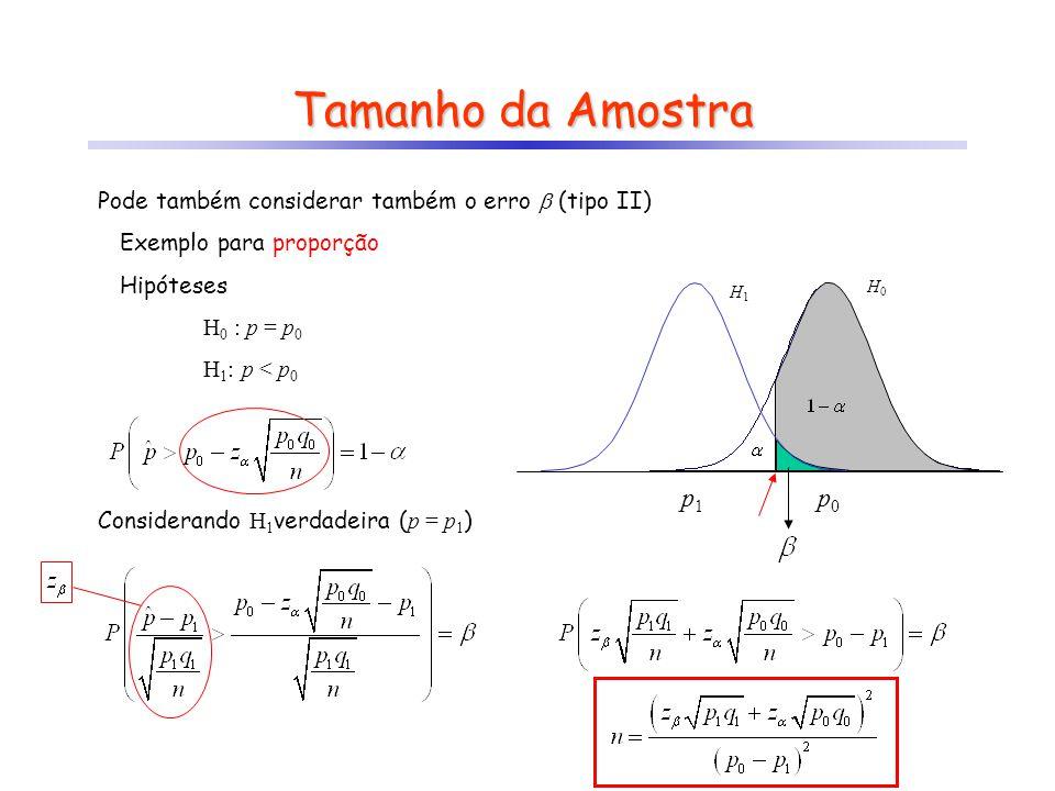 Tamanho da Amostra Pode também considerar também o erro  (tipo II) Exemplo para proporção. Hipóteses.