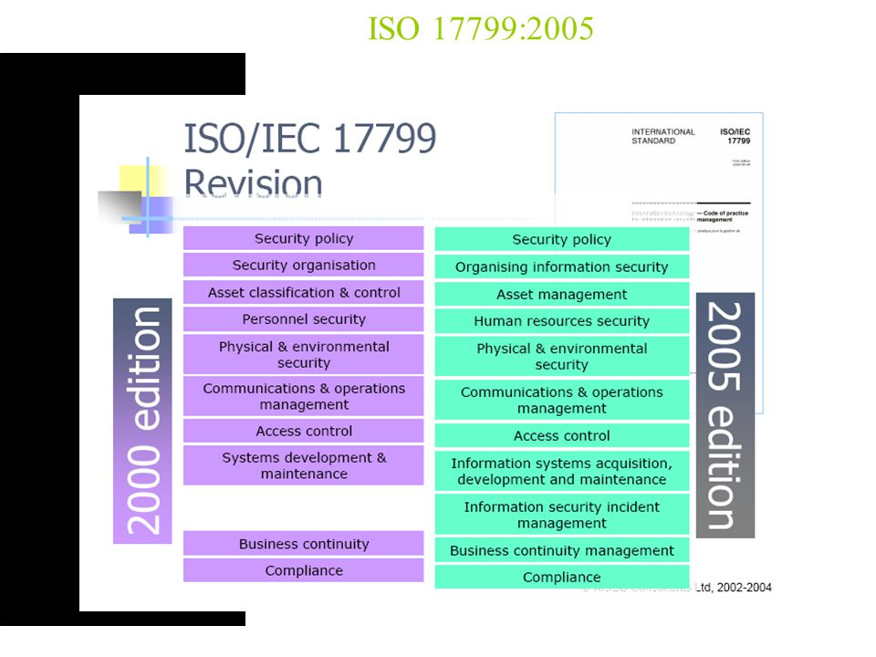 ISO 17799:2005