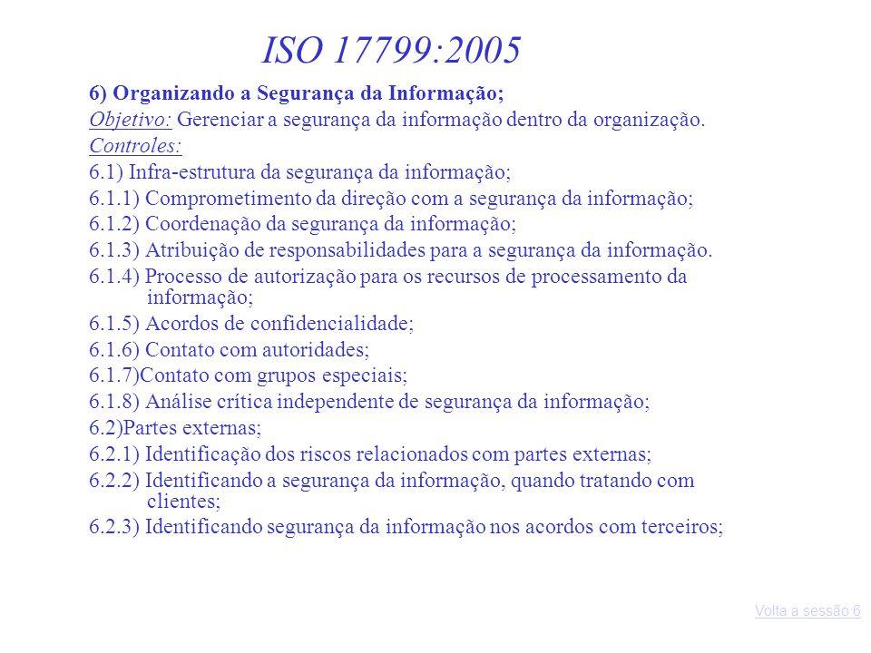ISO 17799:2005 6) Organizando a Segurança da Informação;