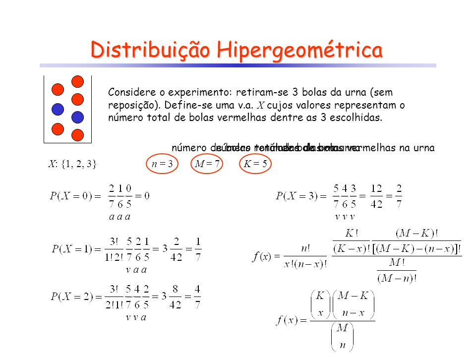 Distribuição Hipergeométrica