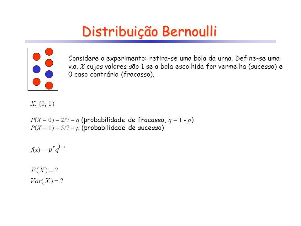 Distribuição Bernoulli