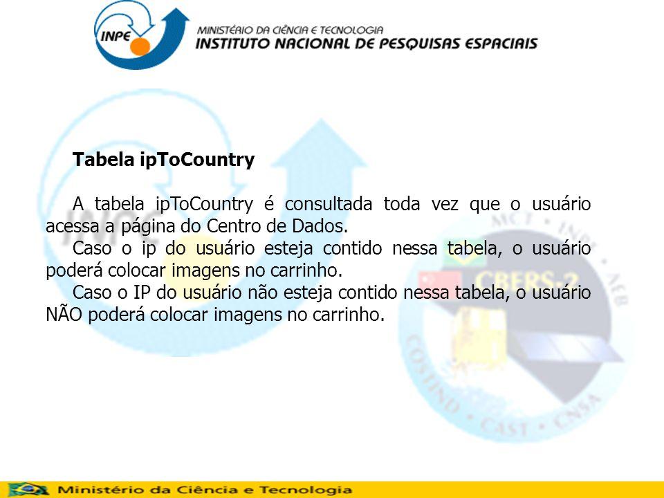 Tabela ipToCountry A tabela ipToCountry é consultada toda vez que o usuário acessa a página do Centro de Dados.