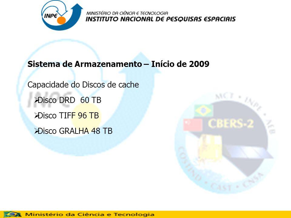 Sistema de Armazenamento – Início de 2009
