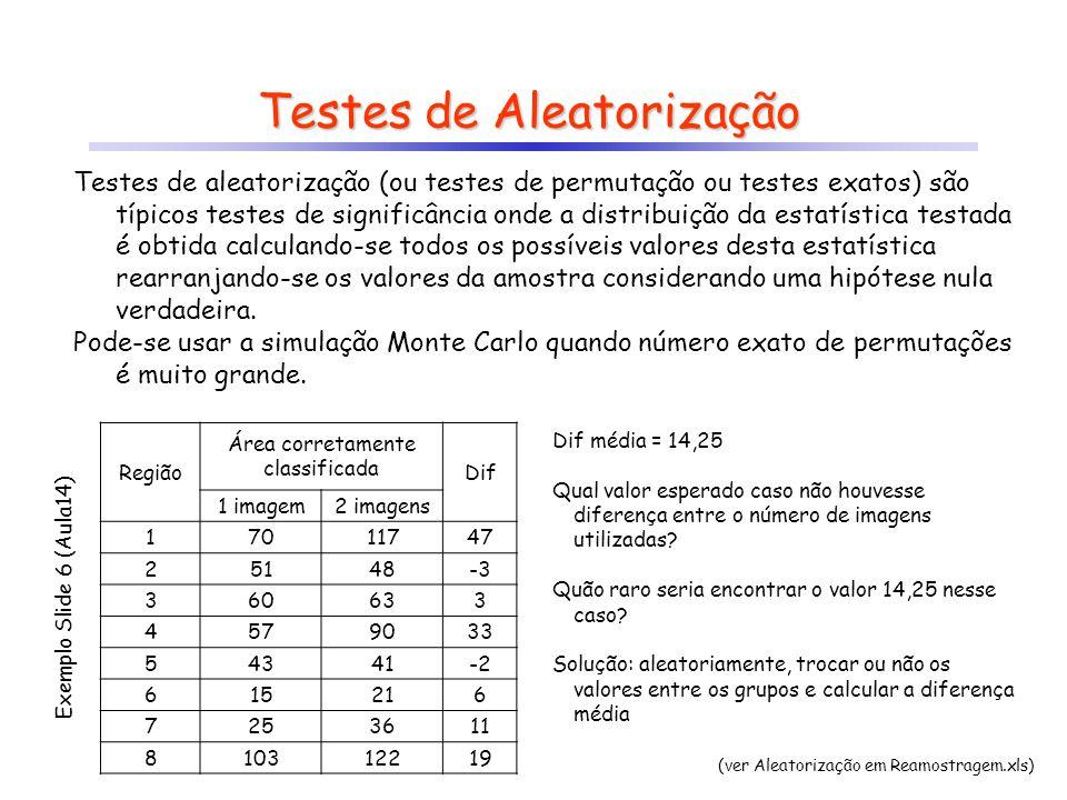 Testes de Aleatorização