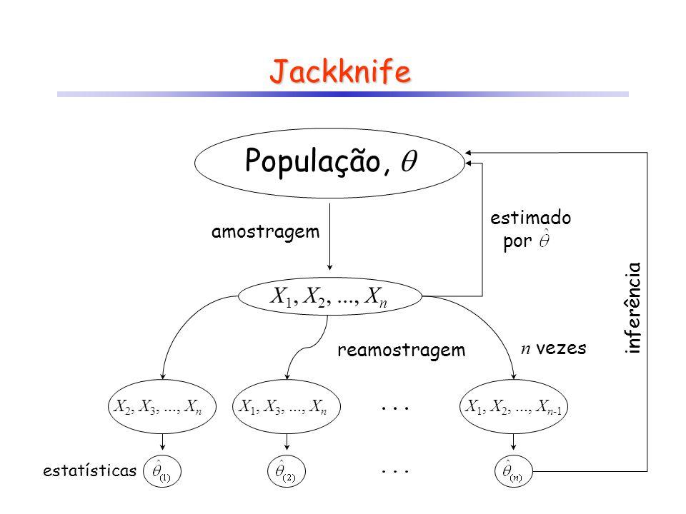Jackknife População,  X1, X2, ..., Xn estimado por amostragem