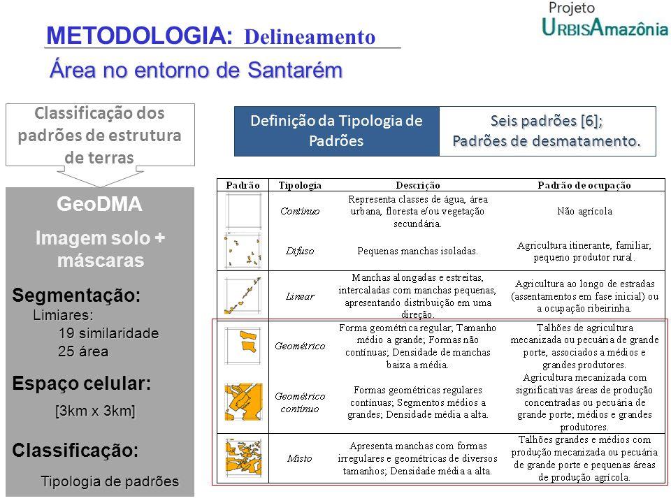 Classificação dos padrões de estrutura de terras