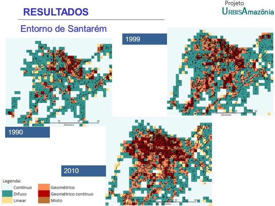 RESULTADOS Entorno de Santarém 1999 1990 2010