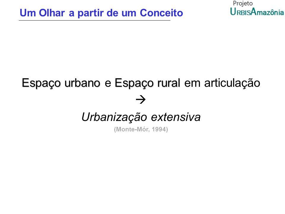 Espaço urbano e Espaço rural em articulação  Urbanização extensiva