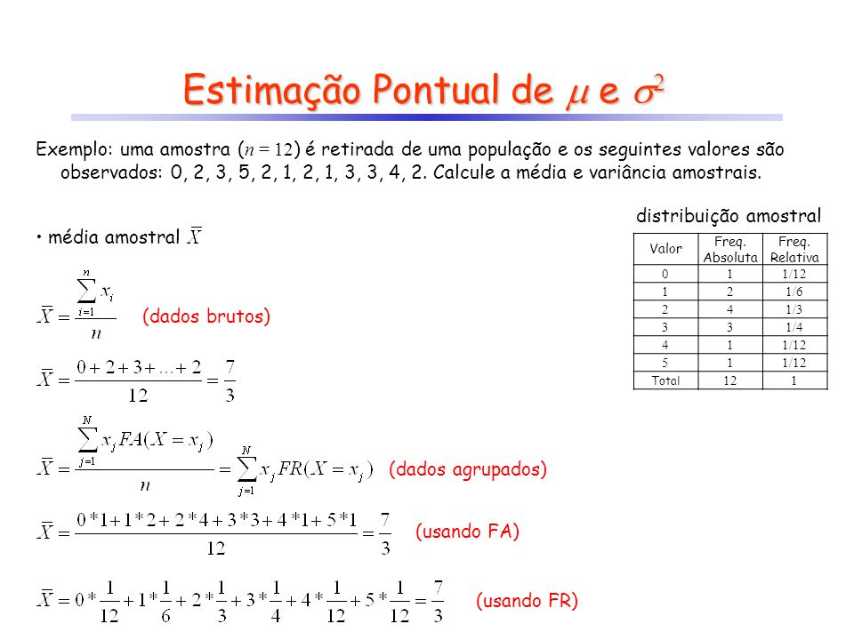 Estimação Pontual de  e 2
