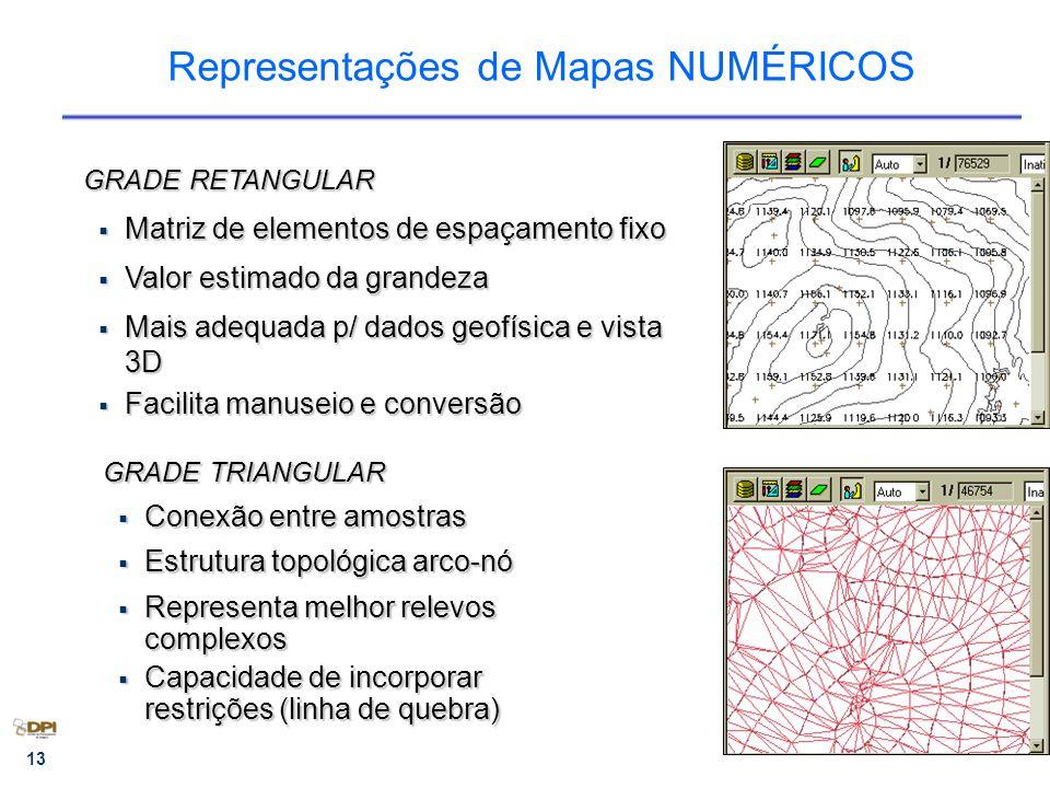 Representações de Mapas NUMÉRICOS