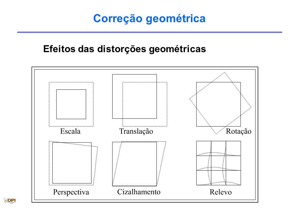 Efeitos das distorções geométricas