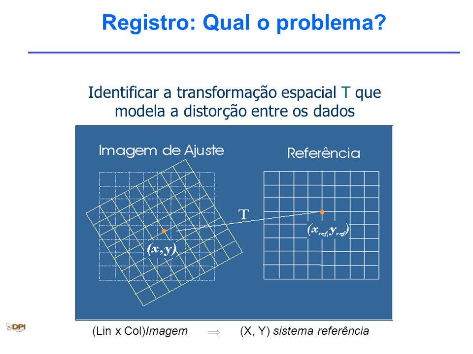 Registro: Qual o problema
