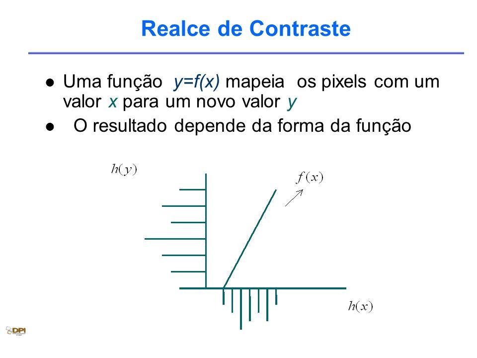 Realce de Contraste Uma função y=f(x) mapeia os pixels com um valor x para um novo valor y.