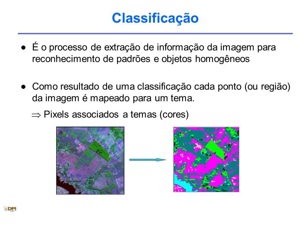 Classificação É o processo de extração de informação da imagem para reconhecimento de padrões e objetos homogêneos.
