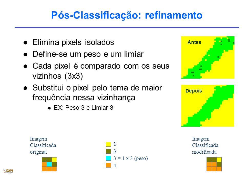 Pós-Classificação: refinamento