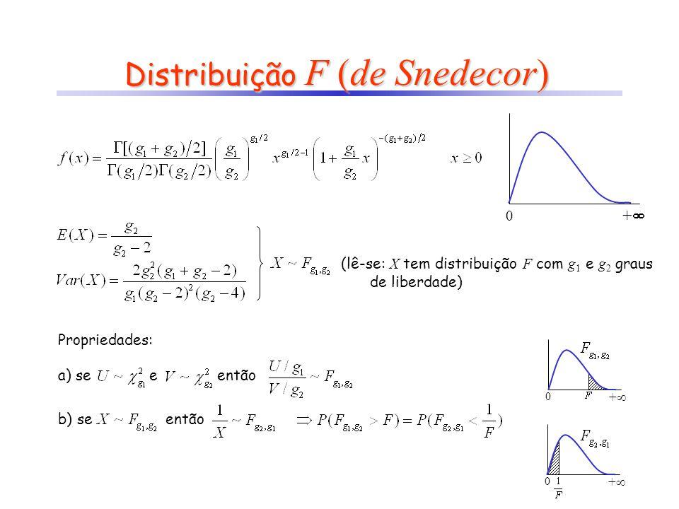 Distribuição F (de Snedecor)