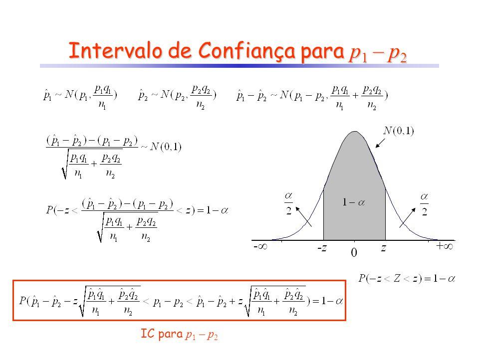 Intervalo de Confiança para p1 – p2