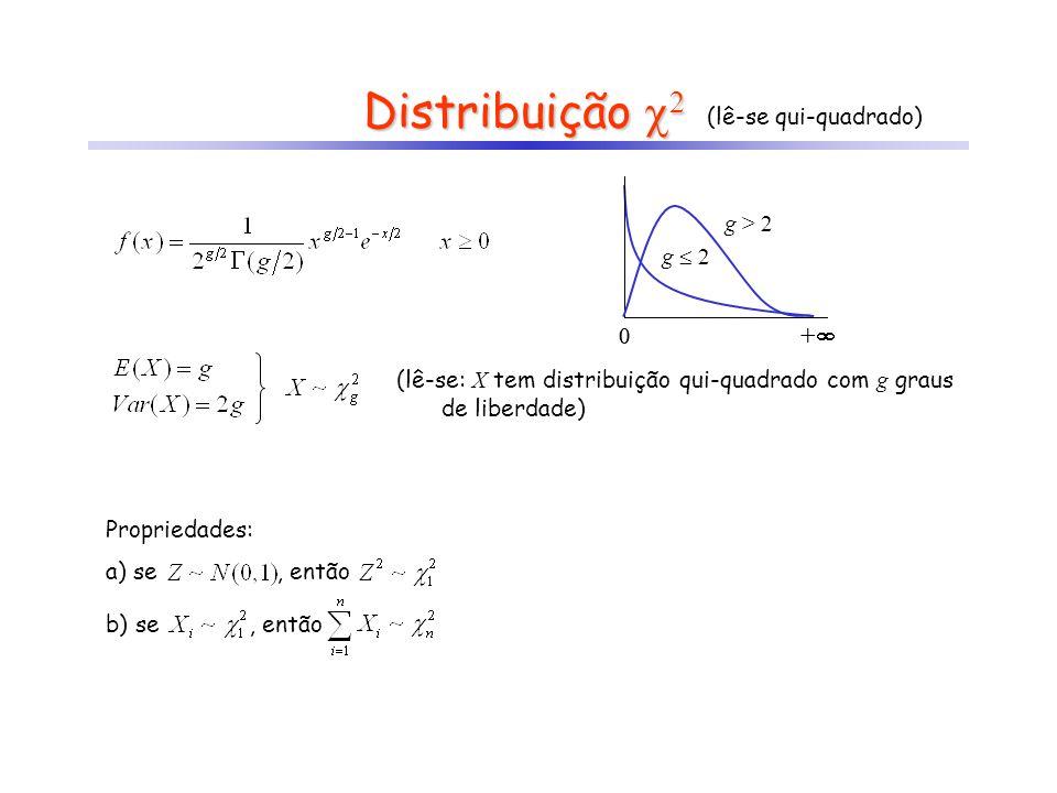 Distribuição 2 + + (lê-se qui-quadrado) g > 2 g  2