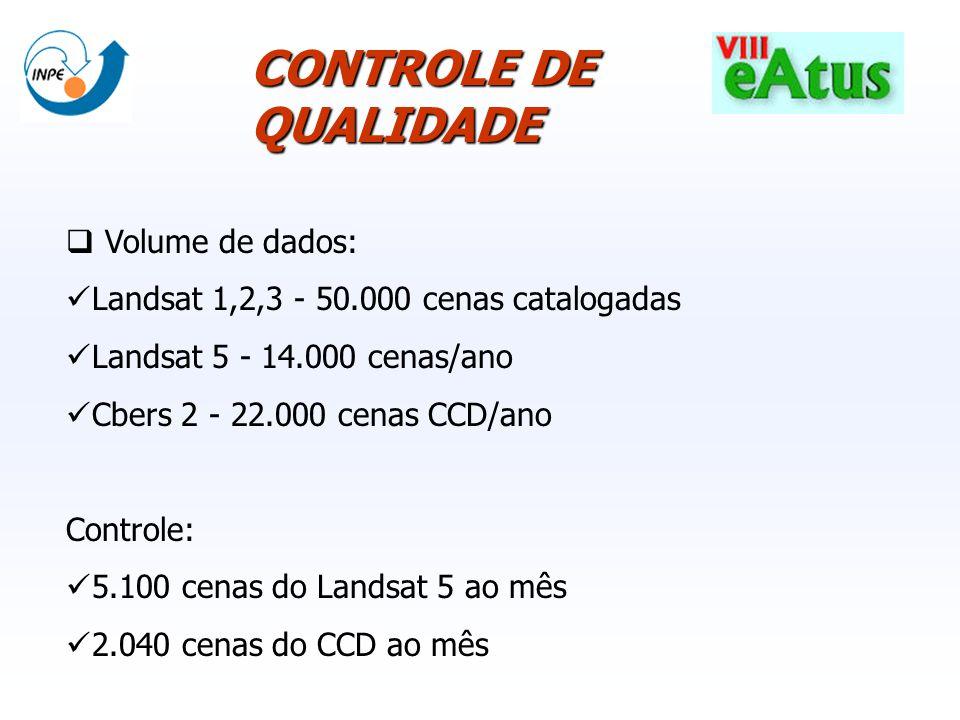CONTROLE DE QUALIDADE Volume de dados: