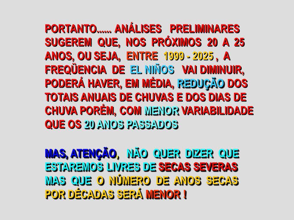 PORTANTO...... ANÁLISES PRELIMINARES SUGEREM QUE, NOS PRÓXIMOS 20 A 25 ANOS, OU SEJA, ENTRE 1999 - 2025 , A FREQÜENCIA DE EL NIÑOS VAI DIMINUIR, PODERÁ HAVER, EM MÉDIA, REDUÇÃO DOS TOTAIS ANUAIS DE CHUVAS E DOS DIAS DE CHUVA PORÉM, COM MENOR VARIABILIDADE QUE OS 20 ANOS PASSADOS