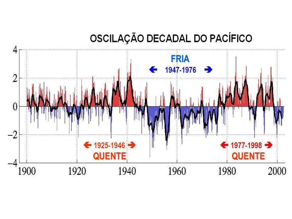 FRIA  1947-1976   1925-1946   1977-1998  QUENTE QUENTE