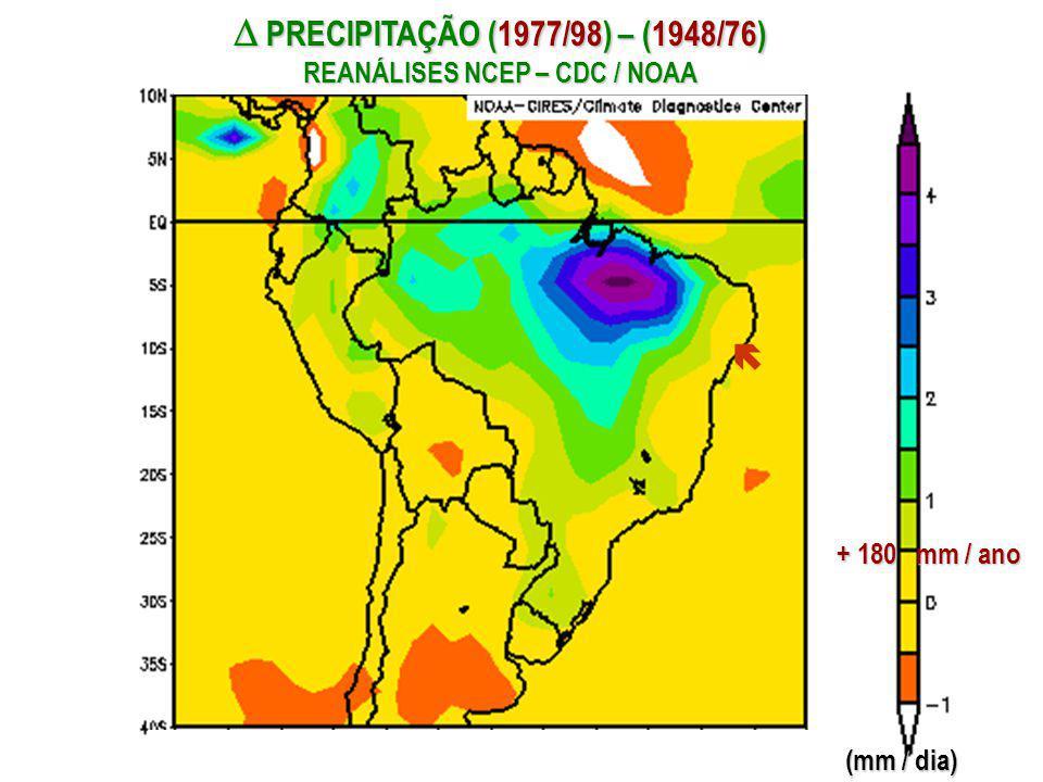  PRECIPITAÇÃO (1977/98) – (1948/76) REANÁLISES NCEP – CDC / NOAA