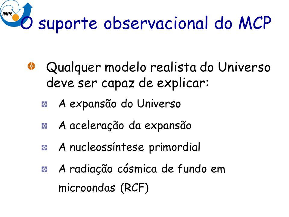 O suporte observacional do MCP