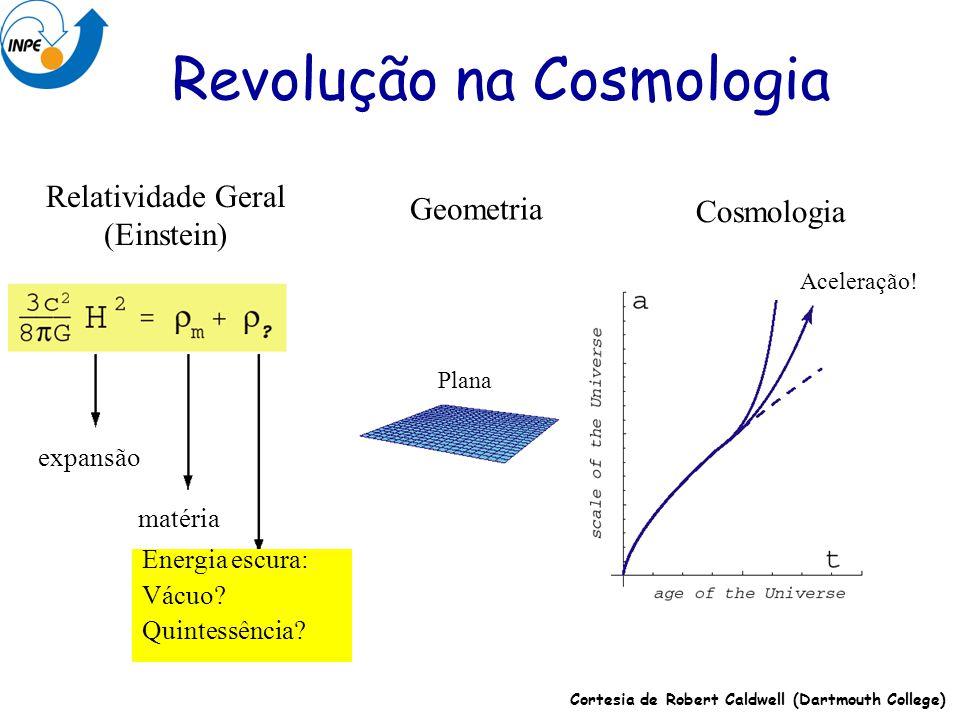 Revolução na Cosmologia