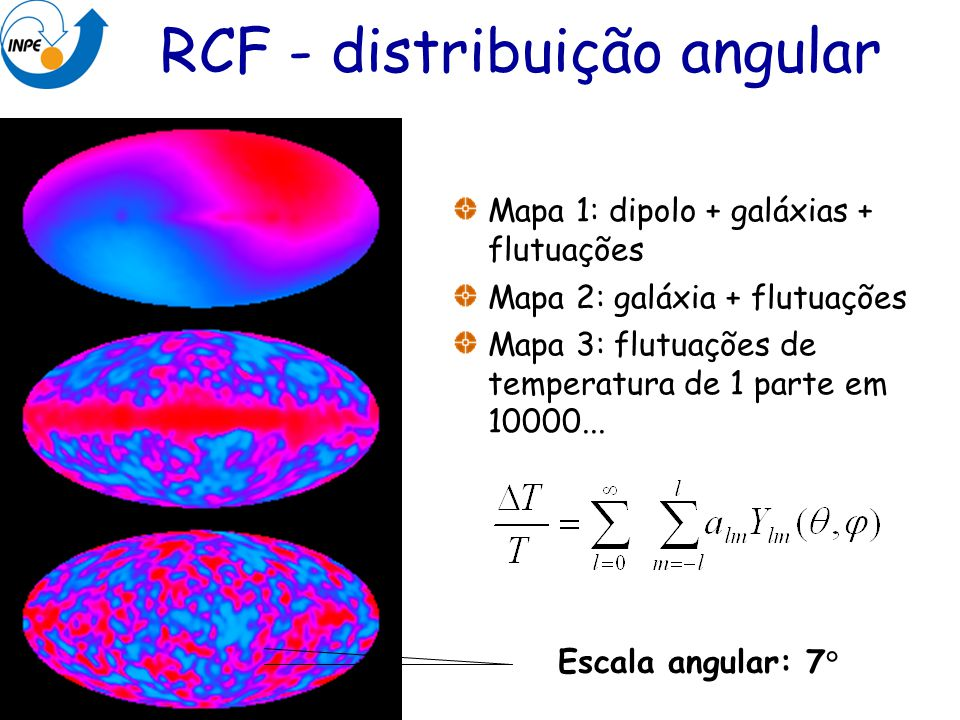 RCF - distribuição angular