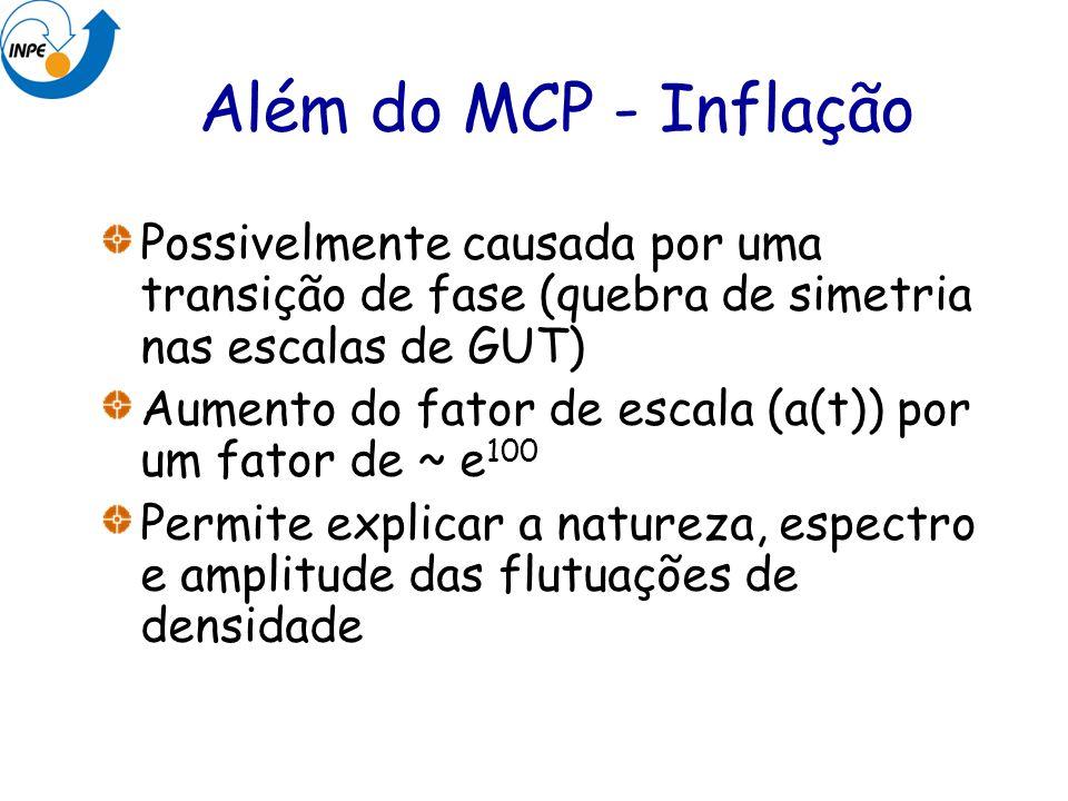 Além do MCP - Inflação Possivelmente causada por uma transição de fase (quebra de simetria nas escalas de GUT)