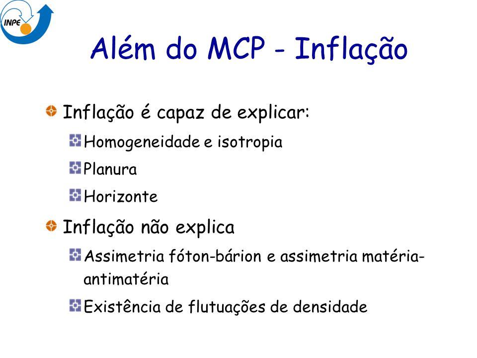Além do MCP - Inflação Inflação é capaz de explicar: