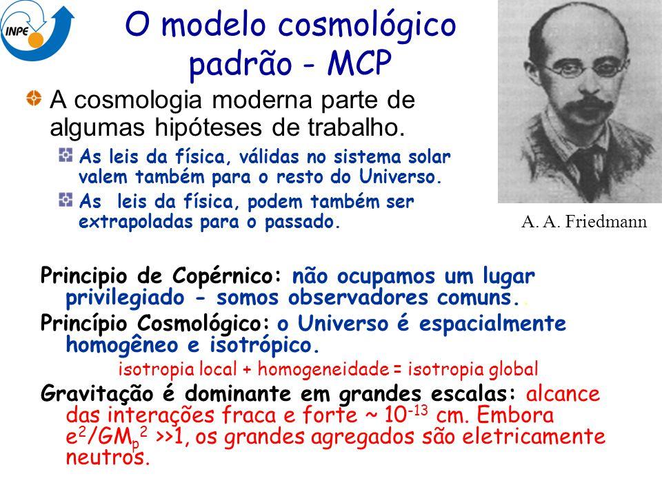 O modelo cosmológico padrão - MCP