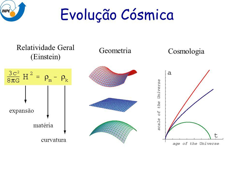 Relatividade Geral (Einstein)