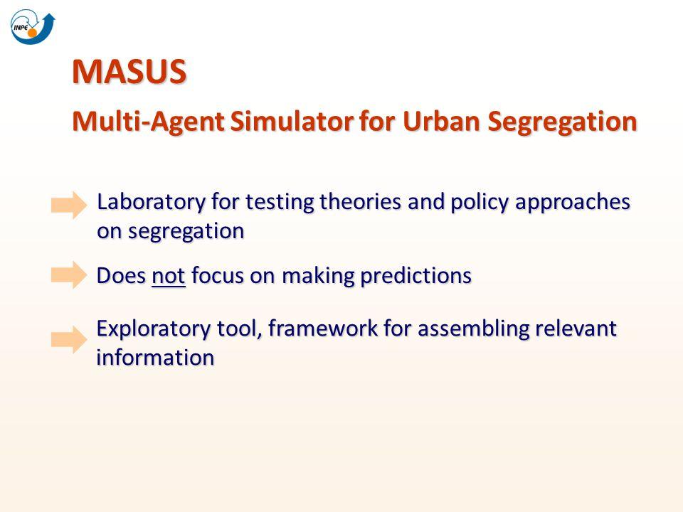 MASUS Multi-Agent Simulator for Urban Segregation