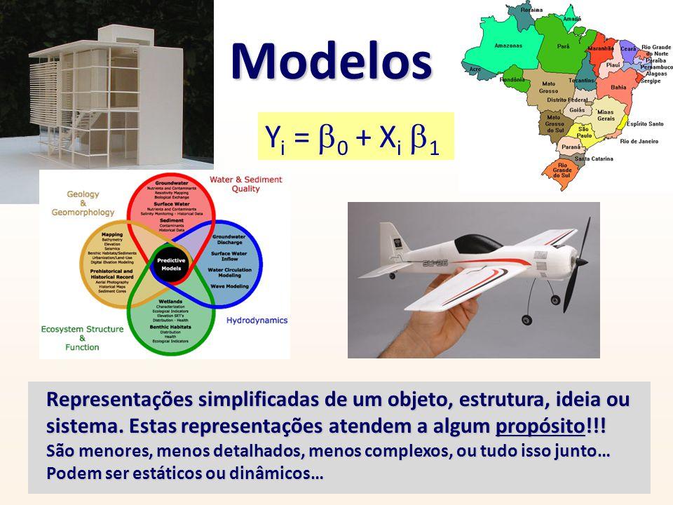 Modelos Yi = 0 + Xi 1. Scale models, mathematical or equation-based models.