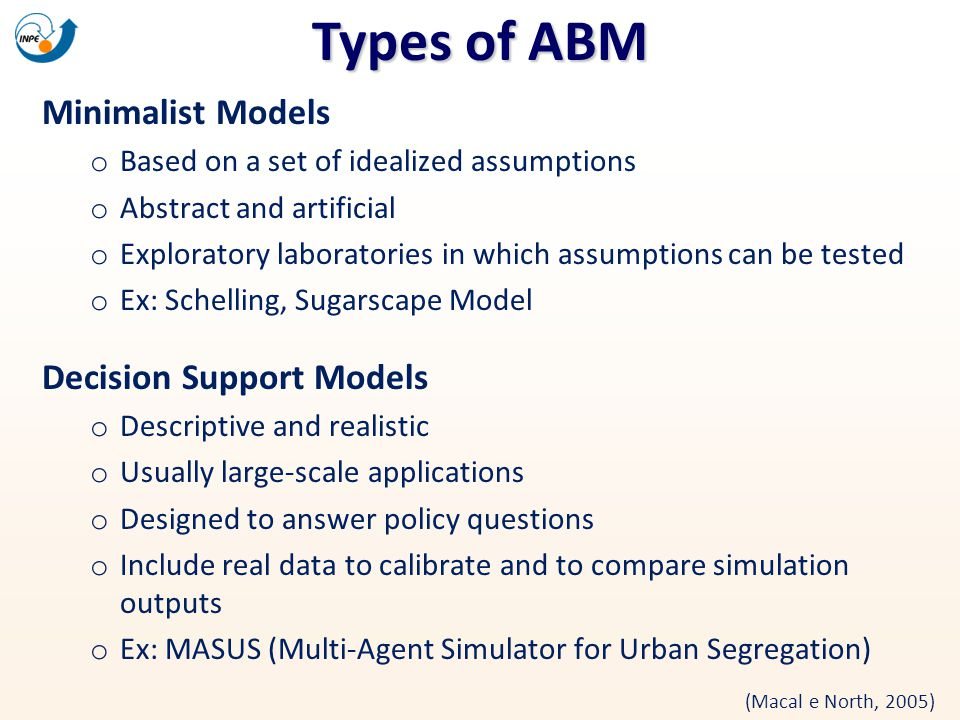 Types of ABM Minimalist Models Decision Support Models