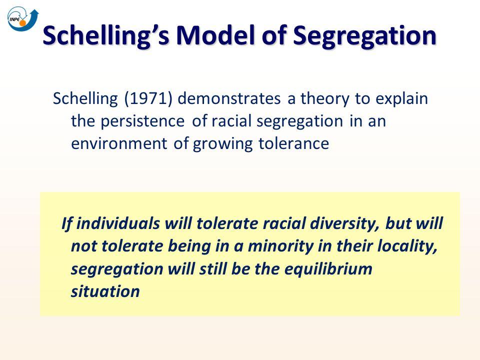 Schelling's Model of Segregation